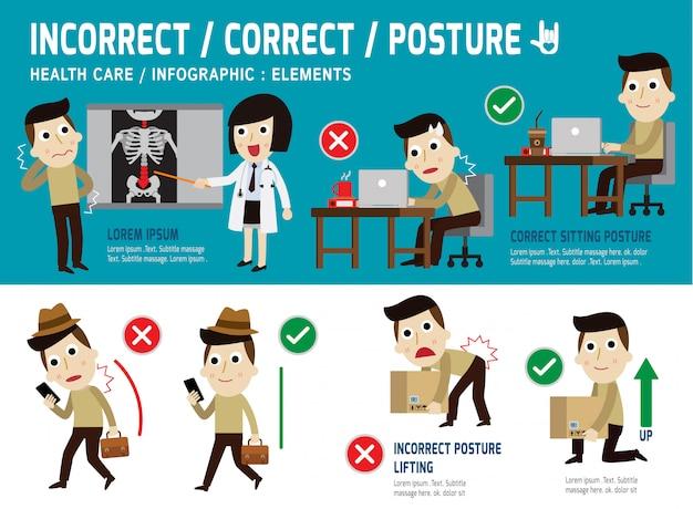 Elemento infográfico de la postura correcta e incorrecta, sentarse, levantar objetos, caminar, concepto de atención médica