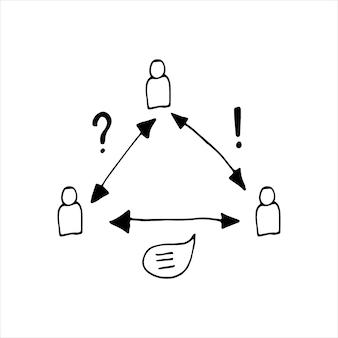 Elemento único de comunicación de personas en el conjunto de negocios de doodle. ilustración de vector dibujado a mano para tarjetas, carteles, pegatinas y diseño profesional.