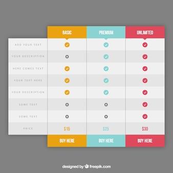 Elemento web de tablas de precios