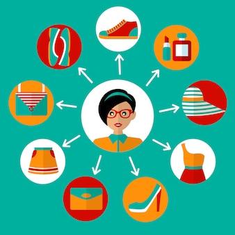 Elementos de compras en linea
