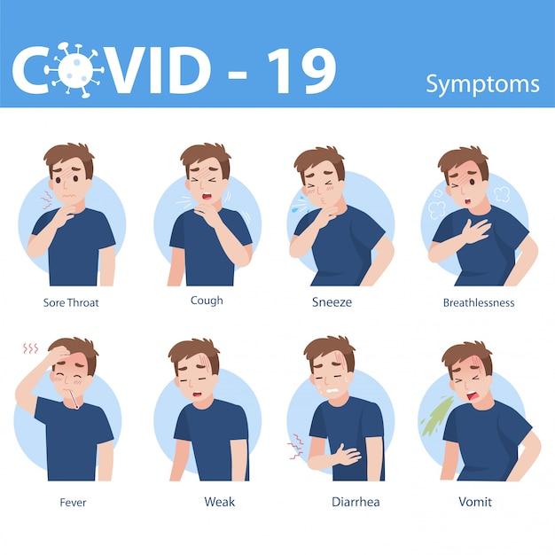 Elementos gráficos de información los signos y síntomas del virus corona, conjunto de hombre con diferentes enfermedades de covid - 19