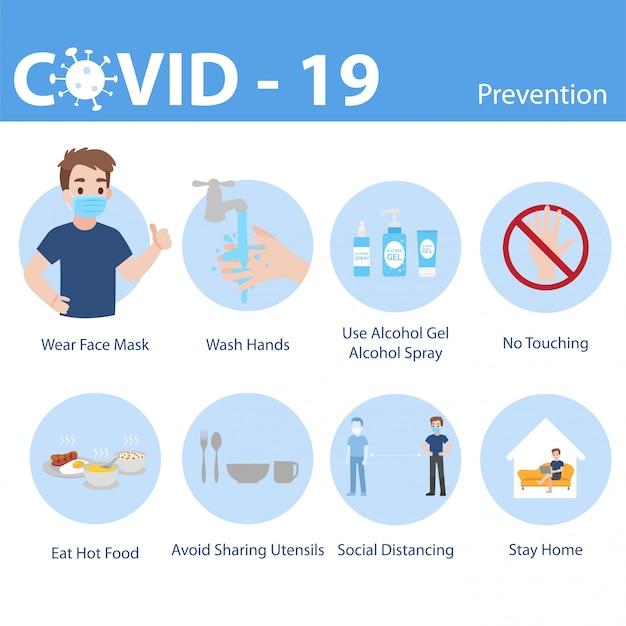 Elementos gráficos de información los signos y el virus de la corona, conjunto de hombre con diferente prevención de covid - 19