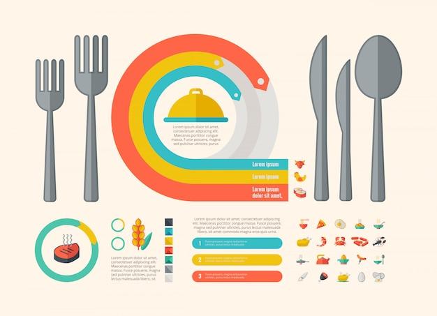 Elementos de infografía de alimentos.