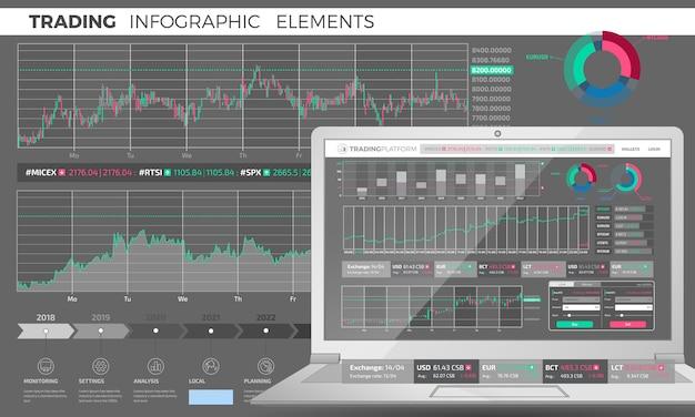 Elementos de infografía comercial