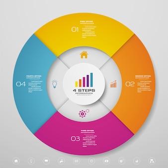 Elementos de infografía de gráfico de ciclo de 4 pasos para presentación de datos.