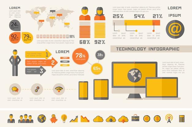 Elementos de infografía de la industria de ti