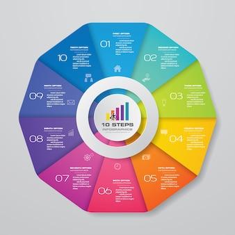 Elementos de infografía moderna tabla de círculo de 10 pasos.