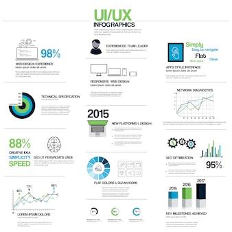 Elementos de infografía ux