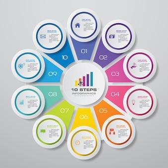 Elementos de infografías del gráfico del ciclo de 10 pasos.