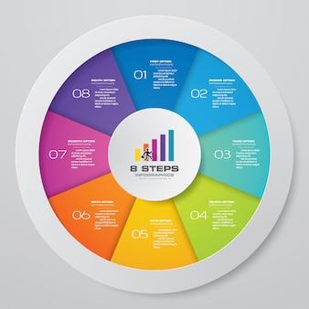 Elementos de infografías del gráfico del ciclo de 8 pasos.