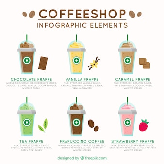 Elementos infográficos de cafetería