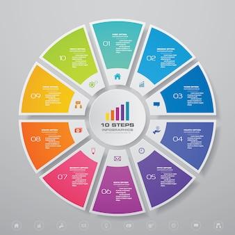 Elementos infográficos del cuadro de ciclos para la presentación de datos.