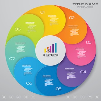 Elementos infográficos del cuadro de ciclos