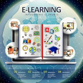 Elementos infográficos de e-learning con libro, portátil y tierra.