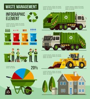 Elementos infográficos de gestión de residuos.