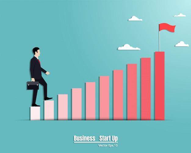 Empresario caminando hacia el éxito de la tabla de crecimiento
