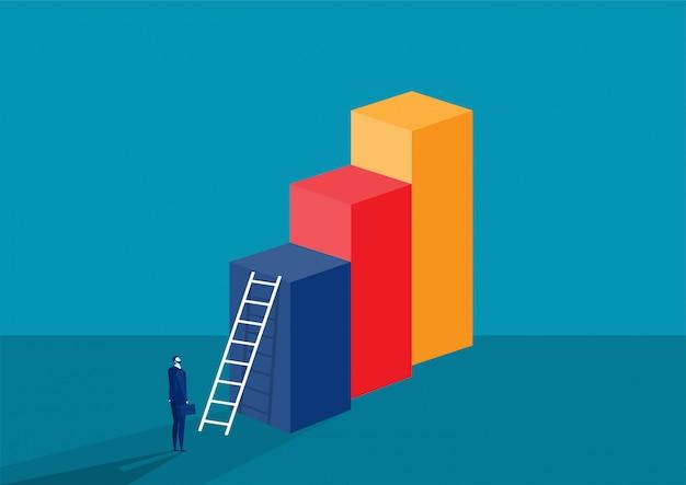 Empresario de pie mira en el gráfico de barras con escalera para ir al concepto de éxito