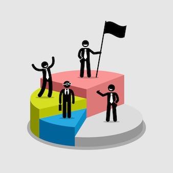 Empresarios y gráfico circular. concepto de participación en los beneficios, asociaciones, acciones de la empresa y accionistas.