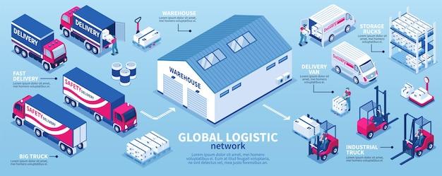 Encabezado de infografía isométrica de la red logística global con camiones de entrega de servicios de equipos de almacén de almacenamiento industrial camionetas