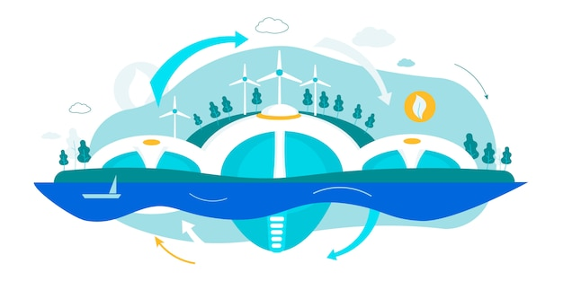Energías verdes alternativas renovables.