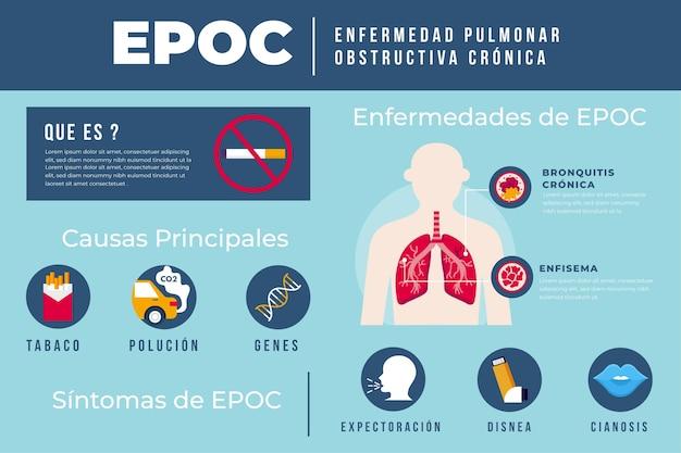 Enfermedad epoc infografía médica
