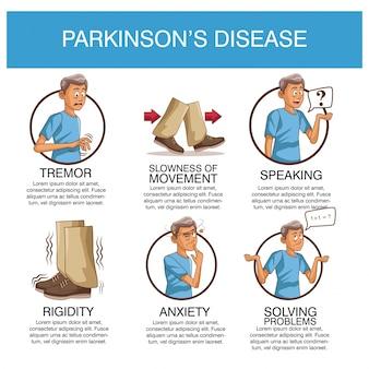 Enfermedad de parkinson infografía
