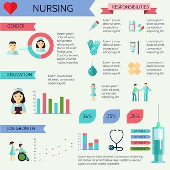 Enfermería de género educación infografía crecimiento del trabajo conjunto ilustración vectorial