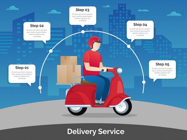 Entrega de mensajería en moto scooter