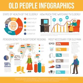 Envejecimiento personas vida plana infografía banner