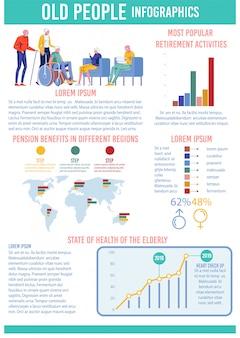 Envejecimiento de la población infografía con personas mayores.