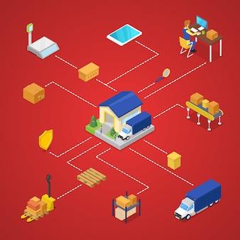 Envío comercial e infografía de entrega