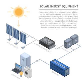 Equipo de energía solar infografía.