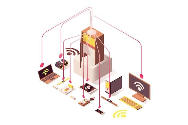 Equipo de hardware informático, internet de las cosas, sistema de nube, dispositivos portátiles.