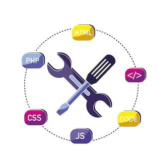 Equipos de la industria y código de programación de datos