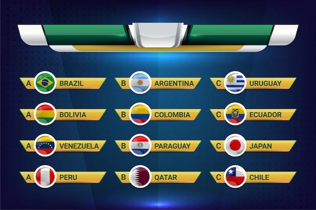 Equipos nacionales de sudamérica