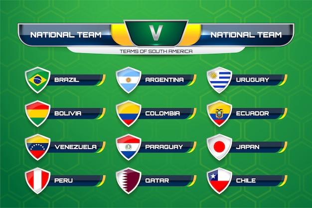 Equipos de sudamérica para el fútbol.