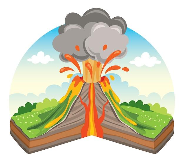 Erupción del volcán con lava.