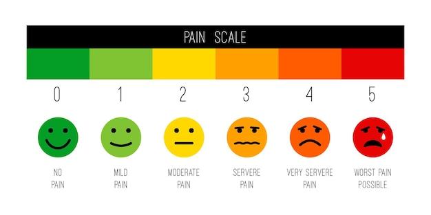 Escala de dolor. gráfico de estrés o ilustración de escala de dolor