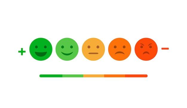 Escala de valoración de calificación aislado concepto de emoticonos. opinión de retroalimentación de calificación de emoción