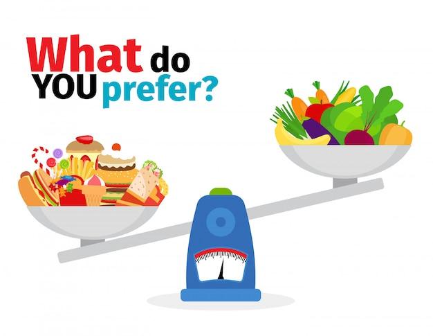 Escalas con alimentos grasos y alimentos saludables.