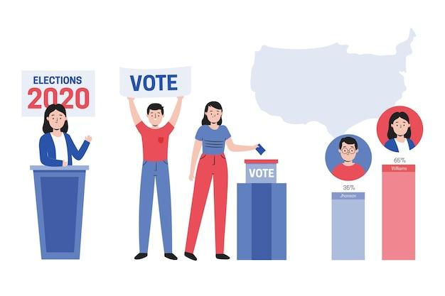 Escenas de campaña electoral