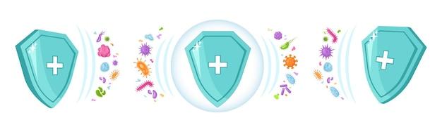 Escudo inmunológico con protección de letrero de hospital contra virus y bacterias