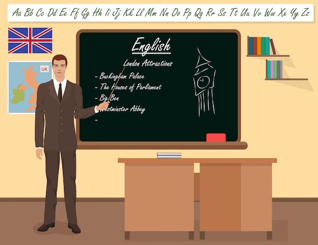Escuela de lengua inglesa profesor masculino