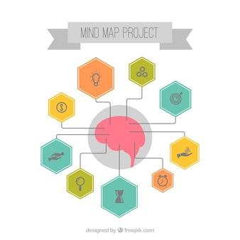 Esquema de cerebro con iconos y hexágonos