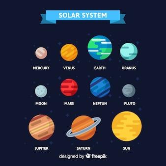 Esquema clásico del sistema solar con diseño plano