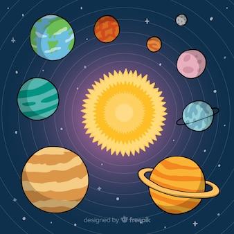 Esquema clásico de sistema solar dibujado a mano