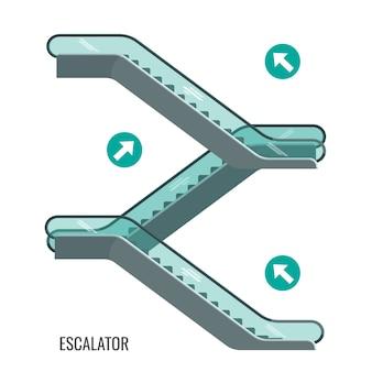 Esquema de escaleras mecánicas en movimiento, escaleras con flechas que muestran la forma de movimiento, vista lateral del mecanismo de elevación.
