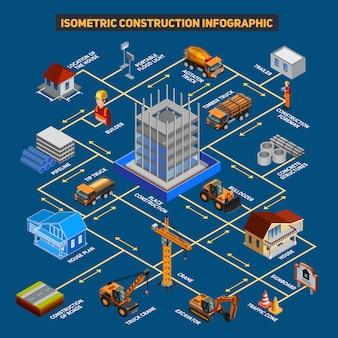 Esquema de infografía de construcción isométrica