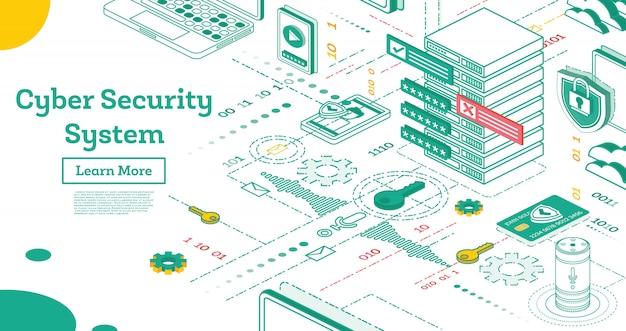 Esquema de la plantilla de página de aterrizaje de seguridad cibernética