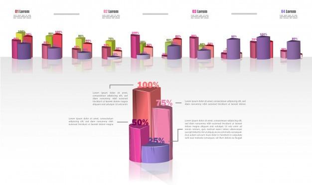 Establecer infografías de diagramas de flujo del ciclo económico.